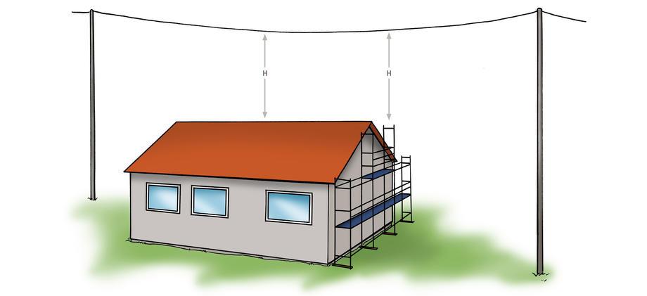 Illustrasjon av bygning og avstand til ledning